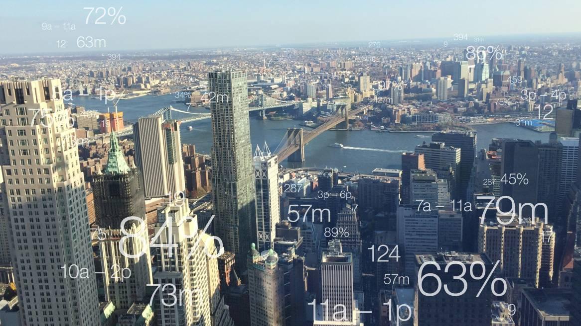 Data-Driven Real Estate Reporting