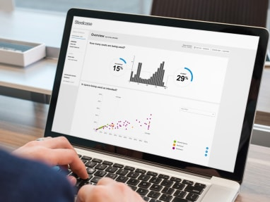 Workplace Advisor-Study Dashboard