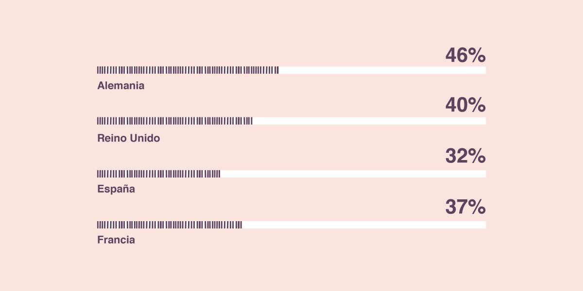 2018_SC_Creativity_LandingPage_Bar_Same_ES