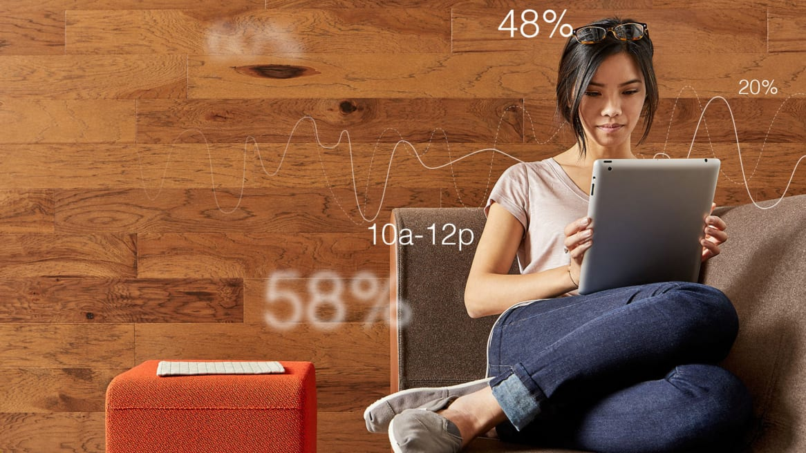 360 magazine meaningful workplace decisions require accurate data