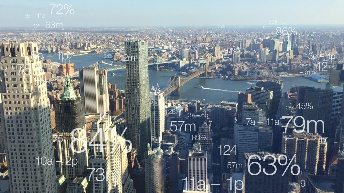 360 magazine data driven real estate reporting