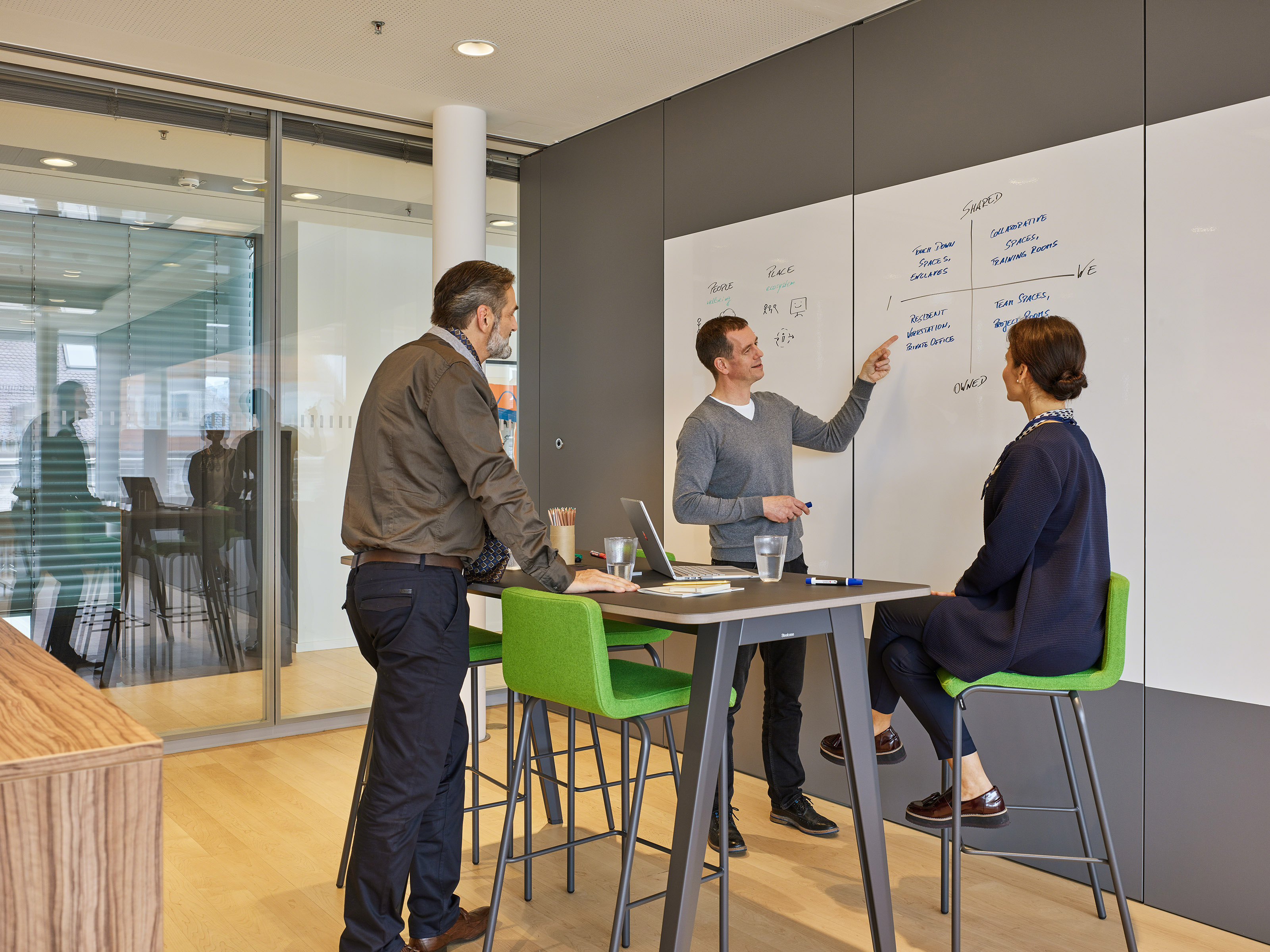 Why Is It So Hard to Be A Learning Organization Steelcase